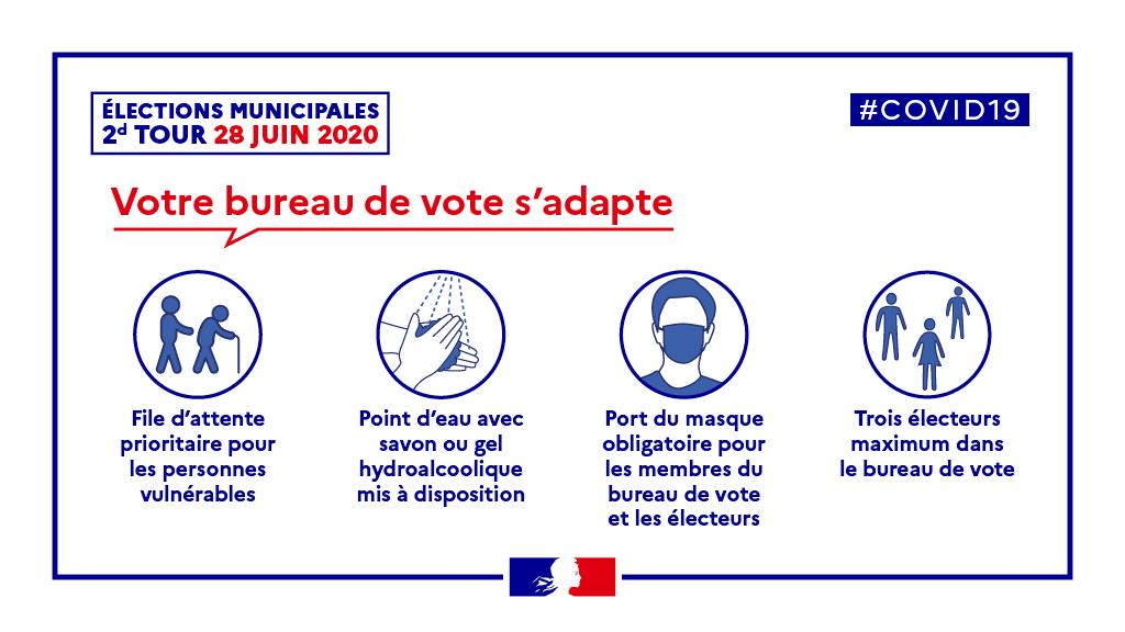 Elections municipales : dernière ligne droite ! [R. Rambaud]